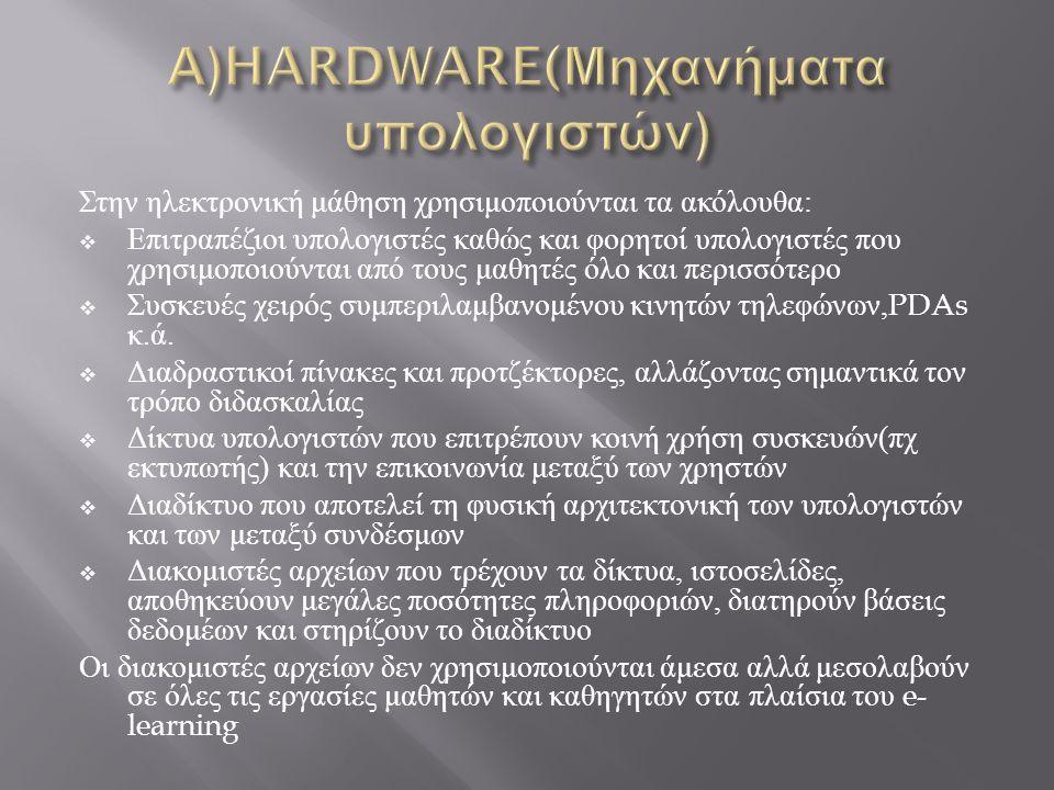 Α)HARDWARE(Μηχανήματα υπολογιστών)