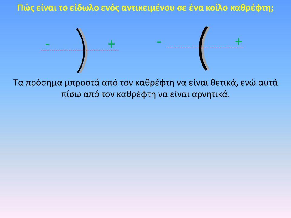 Πώς είναι το είδωλο ενός αντικειμένου σε ένα κοίλο καθρέφτη;