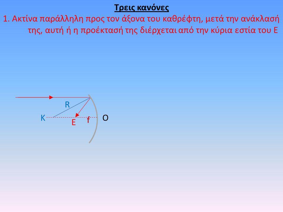 Τρεις κανόνες 1. Ακτίνα παράλληλη προς τον άξονα του καθρέφτη, μετά την ανάκλασή της, αυτή ή η προέκτασή της διέρχεται από την κύρια εστία του Ε.