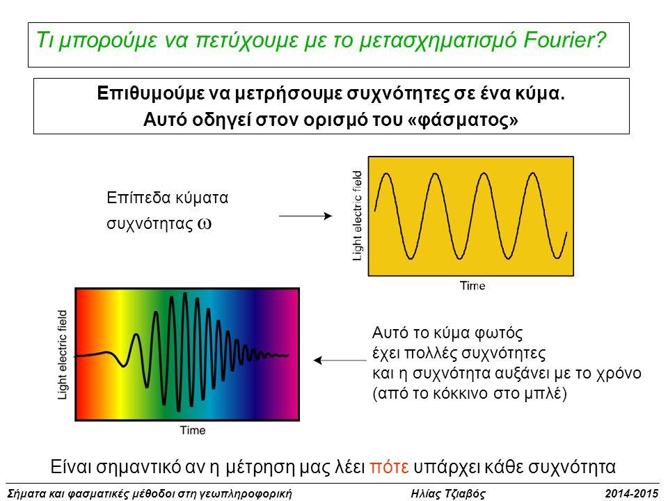 Τι μπορούμε να πετύχουμε με το μετασχηματισμό Fourier