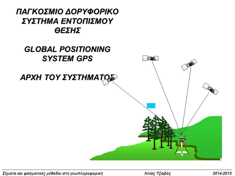 ΠΑΓΚΟΣΜΙΟ ΔΟΡΥΦΟΡΙΚΟ ΣΥΣΤΗΜΑ ΕΝΤΟΠΙΣΜΟΥ ΘΕΣΗΣ GLOBAL POSITIONING SYSTEM GPS ΑΡΧΗ ΤΟΥ ΣΥΣΤΗΜΑΤΟΣ