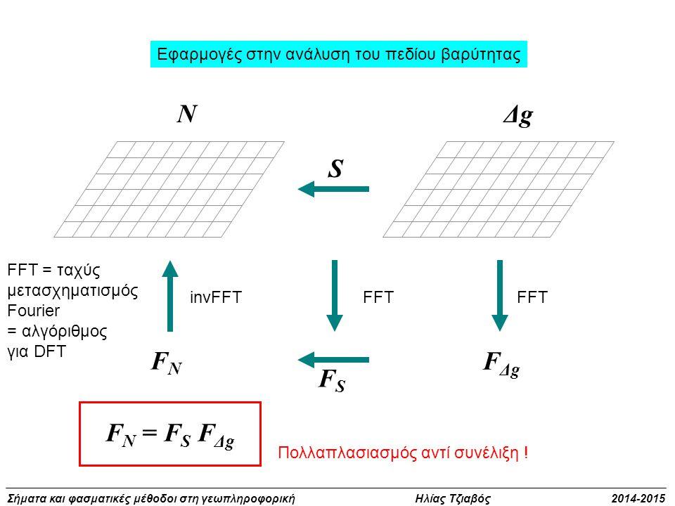 Εφαρμογές στην ανάλυση του πεδίου βαρύτητας