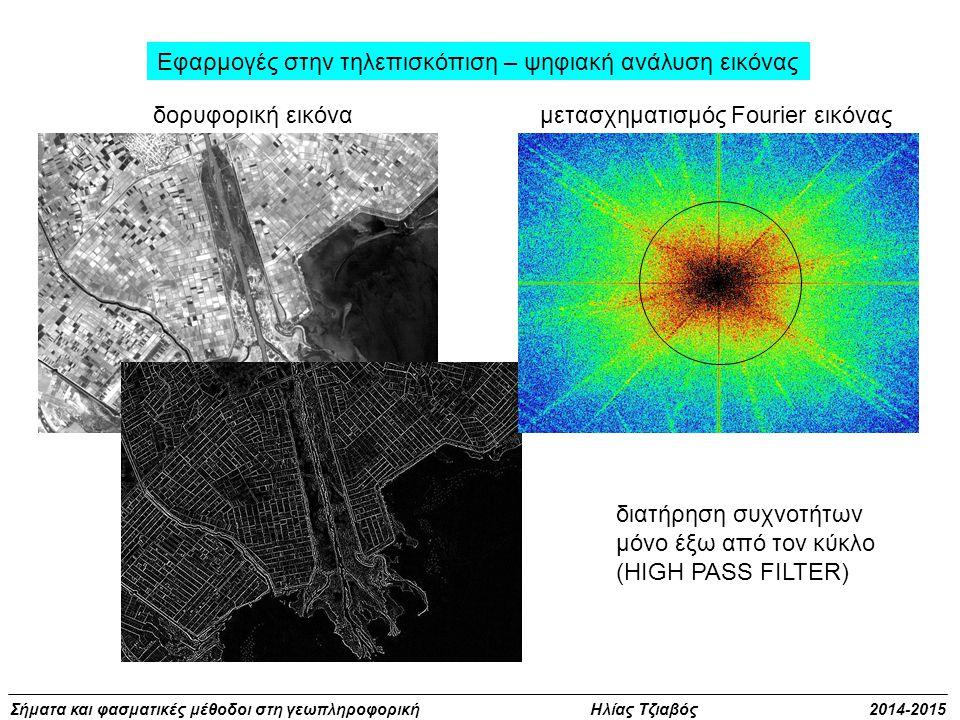 Εφαρμογές στην τηλεπισκόπιση – ψηφιακή ανάλυση εικόνας