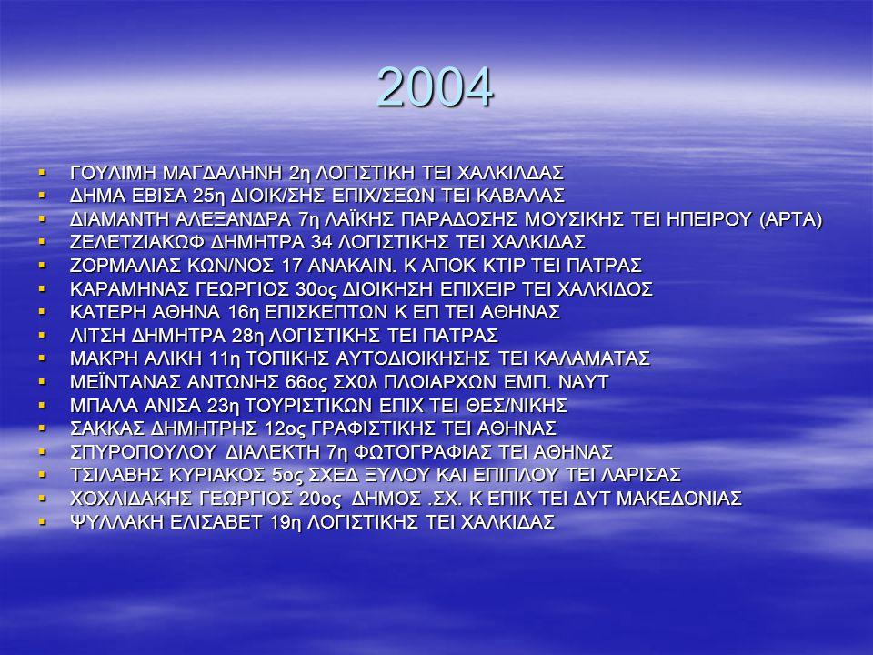 2004 ΓΟΥΛΙΜΗ ΜΑΓΔΑΛΗΝΗ 2η ΛΟΓΙΣΤΙΚΗ ΤΕΙ ΧΑΛΚΙΛΔΑΣ