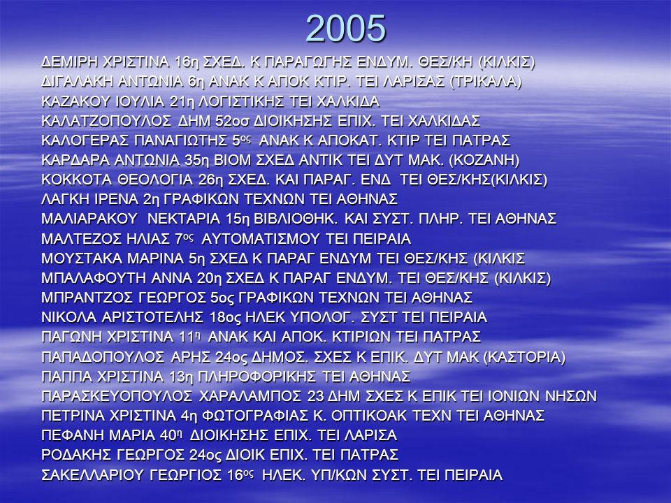 2005 ΔΕΜΙΡΗ ΧΡΙΣΤΙΝΑ 16η ΣΧΕΔ. Κ ΠΑΡΑΓΩΓΗΣ ΕΝΔΥΜ. ΘΕΣ/ΚΗ (ΚΙΛΚΙΣ)