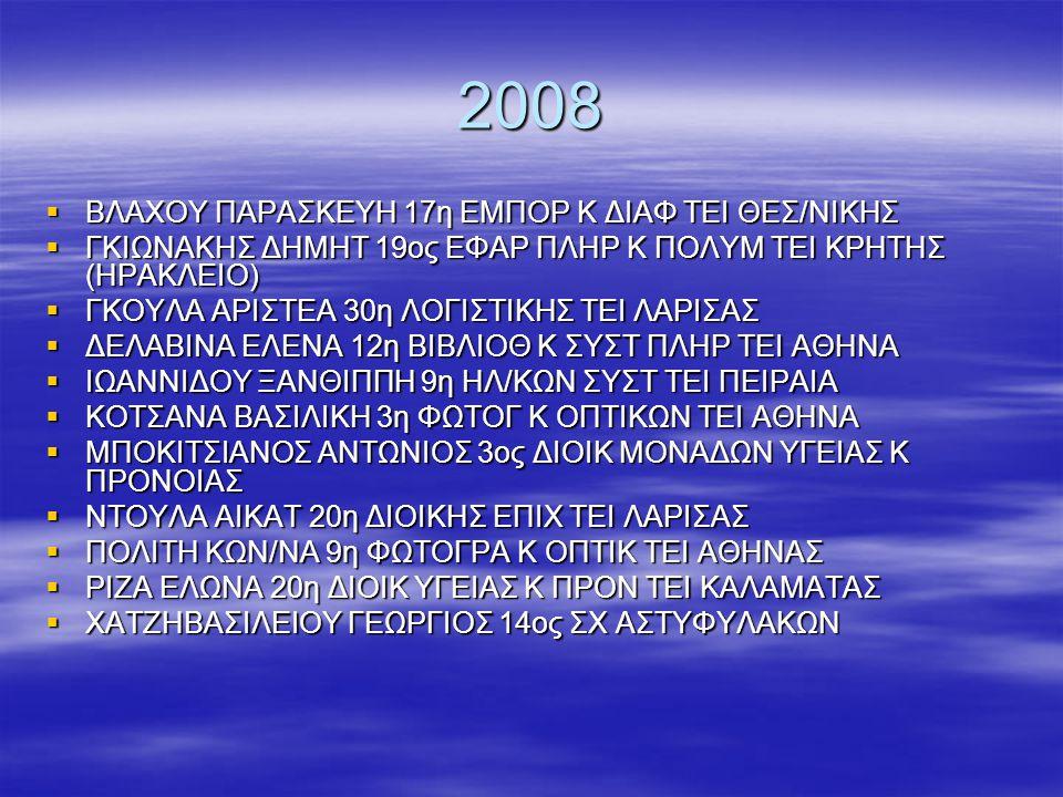 2008 ΒΛΑΧΟΥ ΠΑΡΑΣΚΕΥΗ 17η ΕΜΠΟΡ Κ ΔΙΑΦ ΤΕΙ ΘΕΣ/ΝΙΚΗΣ