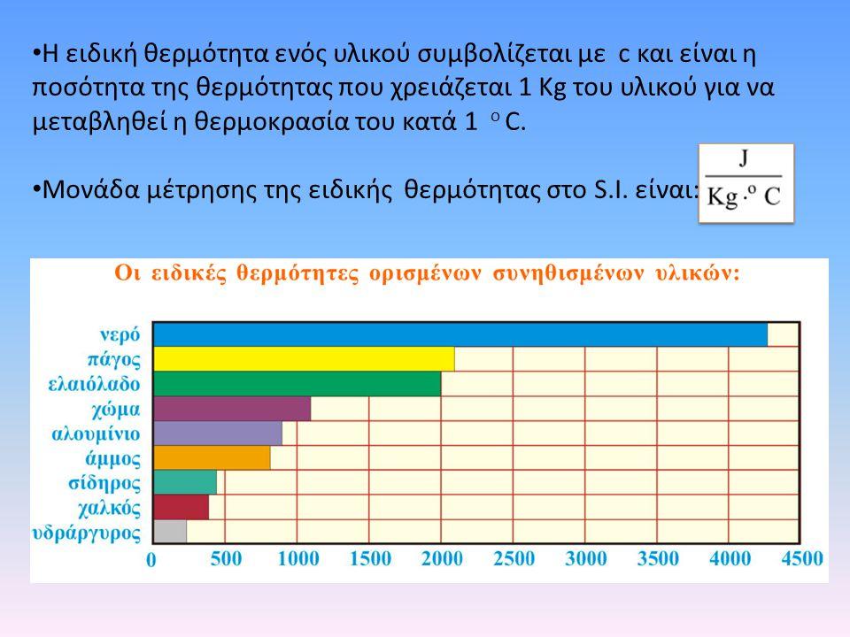 Η ειδική θερμότητα ενός υλικού συμβολίζεται με c και είναι η ποσότητα της θερμότητας που χρειάζεται 1 Κg του υλικού για να μεταβληθεί η θερμοκρασία του κατά 1 o C.