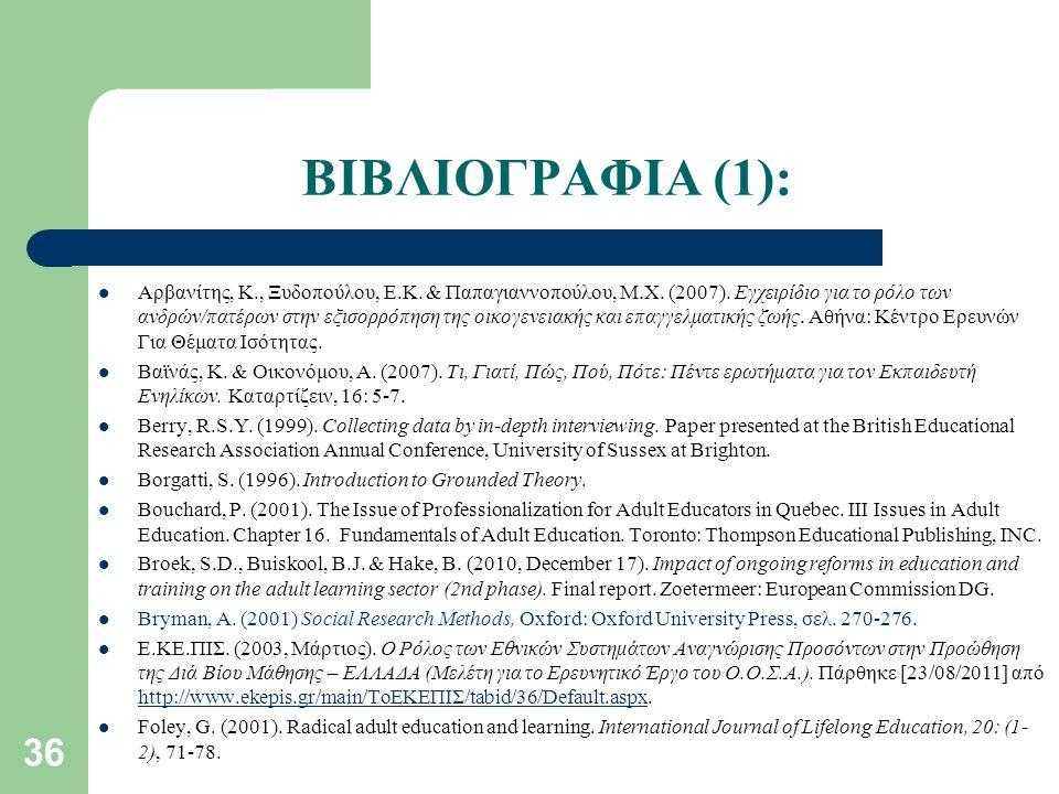 ΒΙΒΛΙΟΓΡΑΦΙΑ (1):