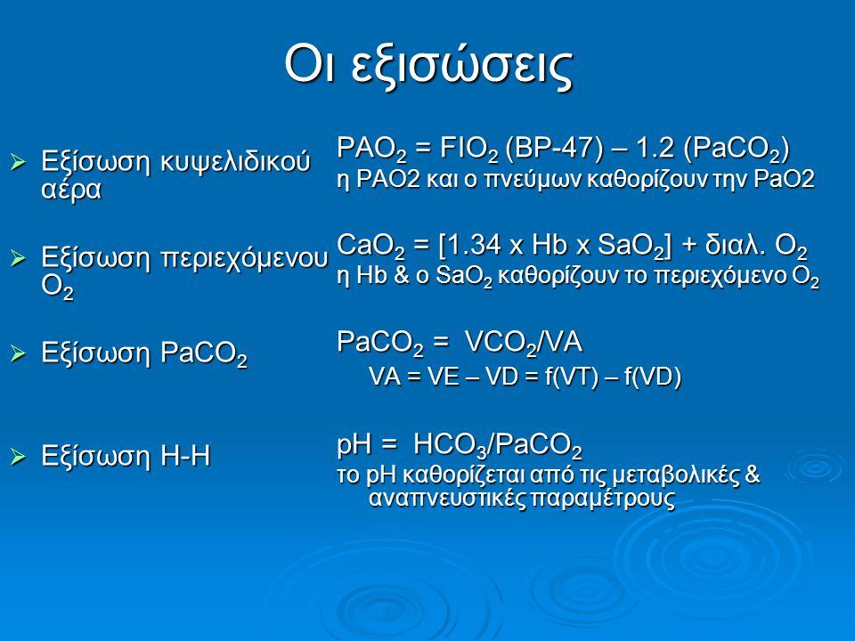 Οι εξισώσεις PAO2 = FIO2 (BP-47) – 1.2 (PaCO2)