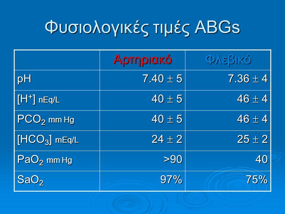 Φυσιολογικές τιμές ABGs