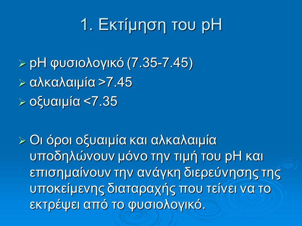 1. Εκτίμηση του pH pH φυσιολογικό (7.35-7.45) αλκαλαιμία >7.45