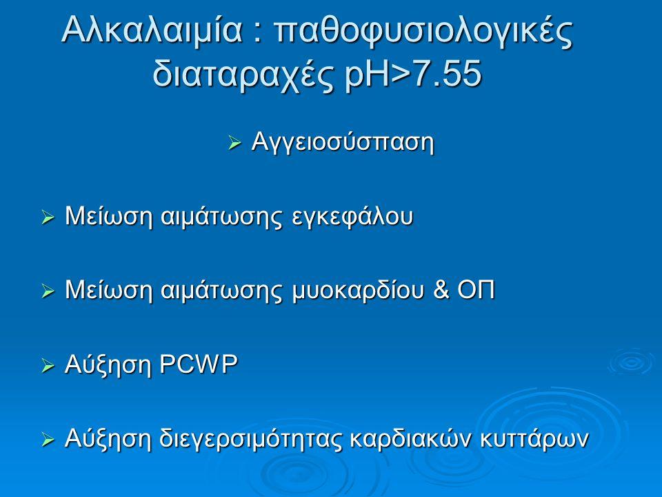 Αλκαλαιμία : παθοφυσιολογικές διαταραχές pH>7.55