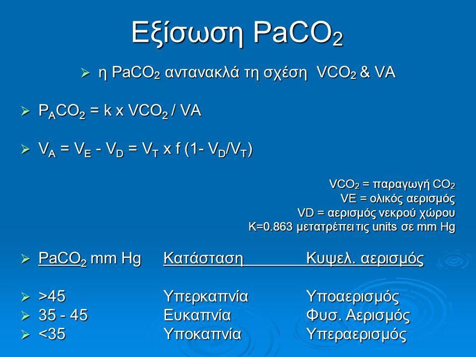 η PaCO2 αντανακλά τη σχέση VCO2 & VA