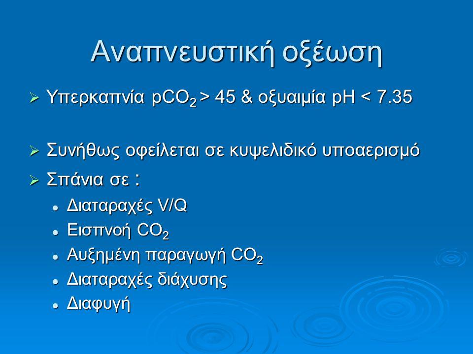 Αναπνευστική οξέωση Υπερκαπνία pCO2 > 45 & οξυαιμία pH < 7.35