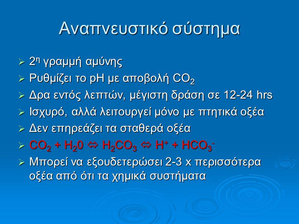 Αναπνευστικό σύστημα 2η γραμμή αμύνης Ρυθμίζει το pH με αποβολή CO2
