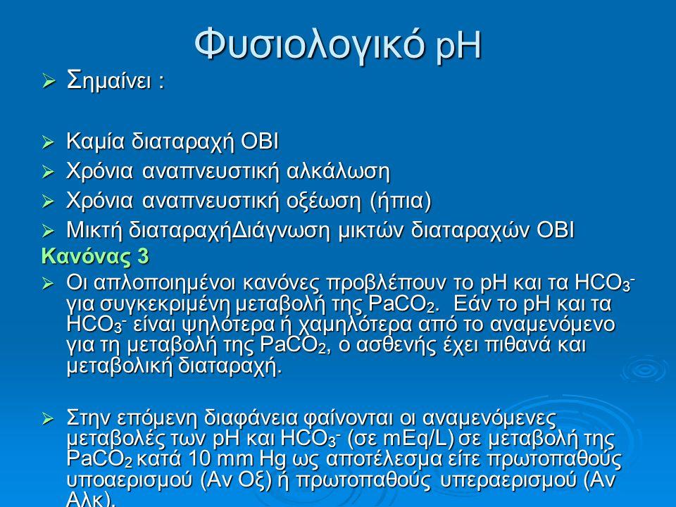 Φυσιολογικό pH Σημαίνει : Καμία διαταραχή ΟΒΙ