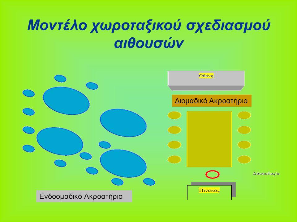 Μοντέλο χωροταξικού σχεδιασμού αιθουσών