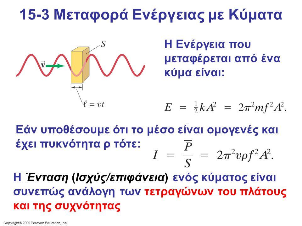 15-3 Μεταφορά Ενέργειας με Κύματα