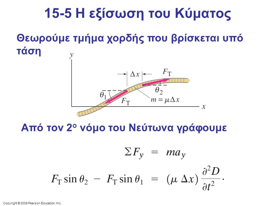 15-5 Η εξίσωση του Κύματος Θεωρούμε τμήμα χορδής που βρίσκεται υπό τάση. Από τον 2ο νόμο του Νεύτωνα γράφουμε.