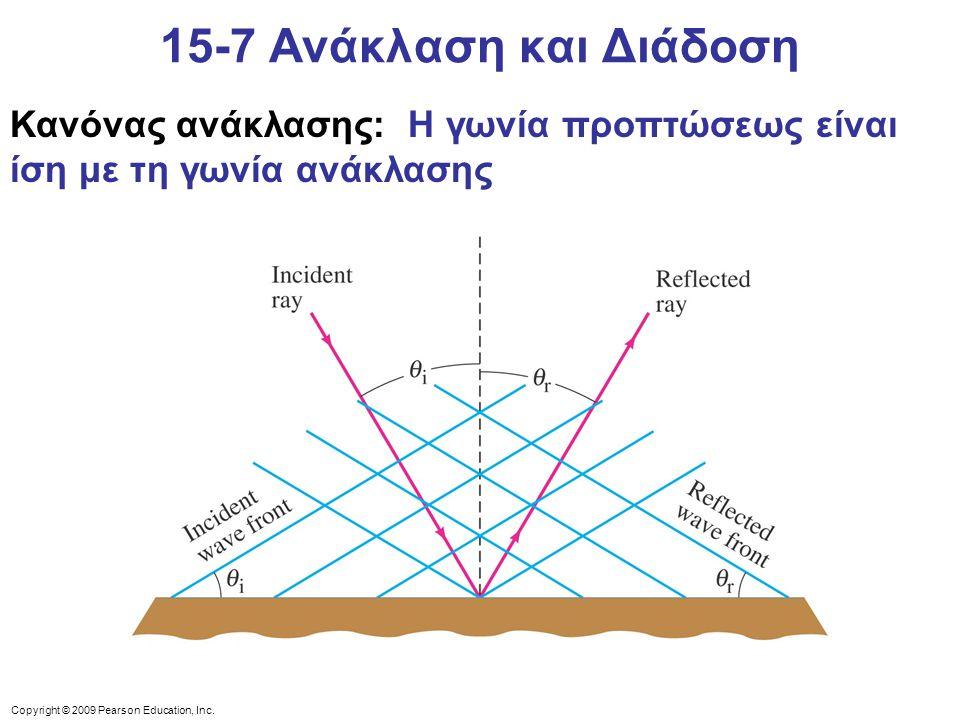 15-7 Ανάκλαση και Διάδοση Κανόνας ανάκλασης: Η γωνία προπτώσεως είναι ίση με τη γωνία ανάκλασης.