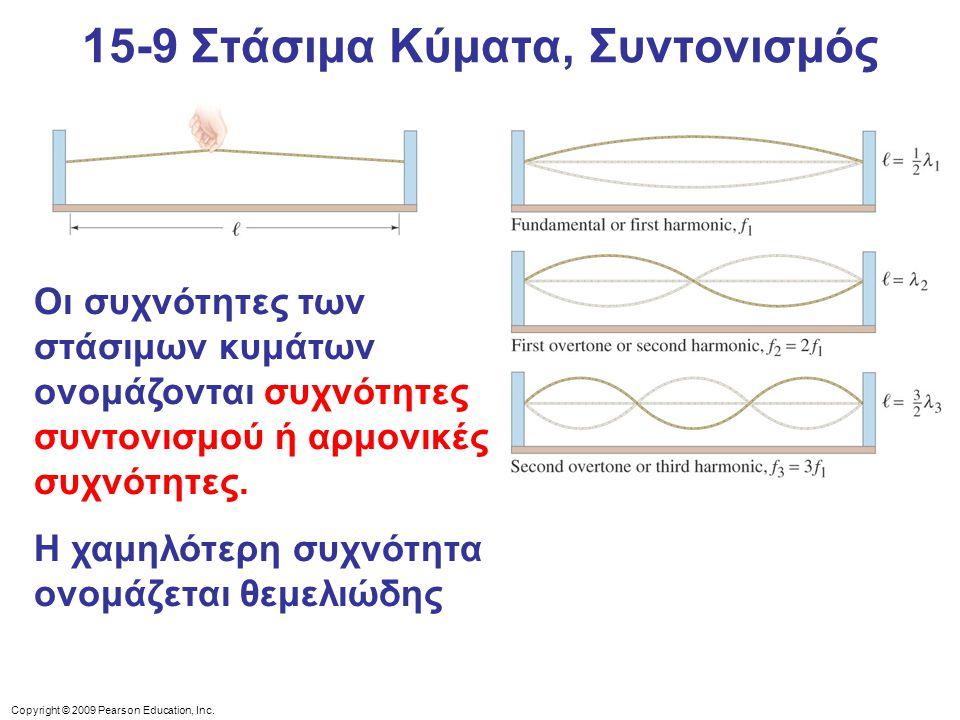 15-9 Στάσιμα Κύματα, Συντονισμός