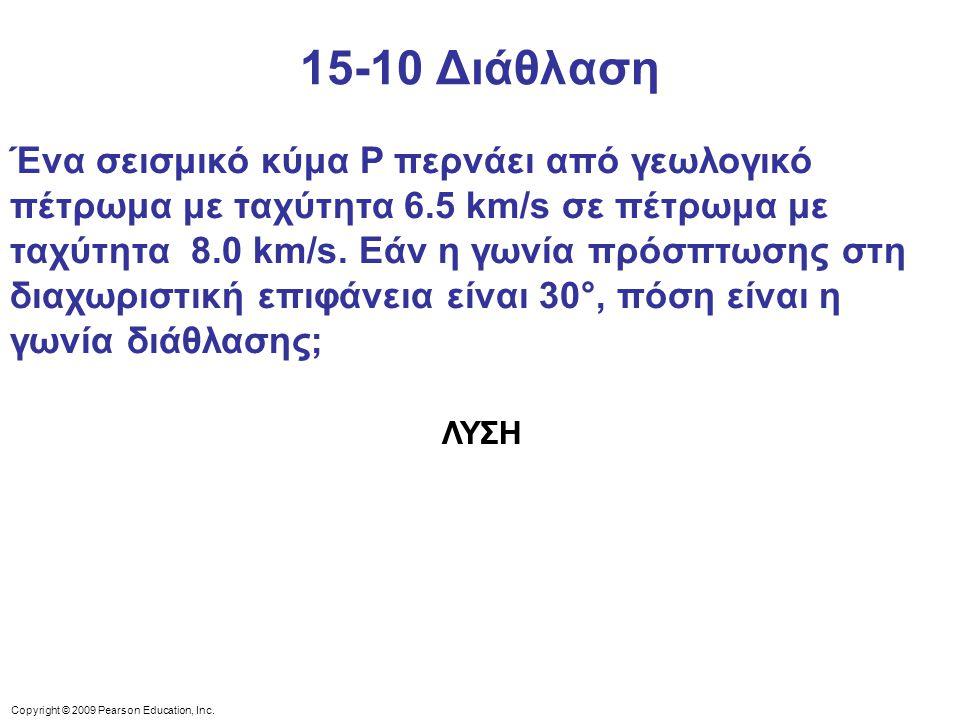 15-10 Διάθλαση