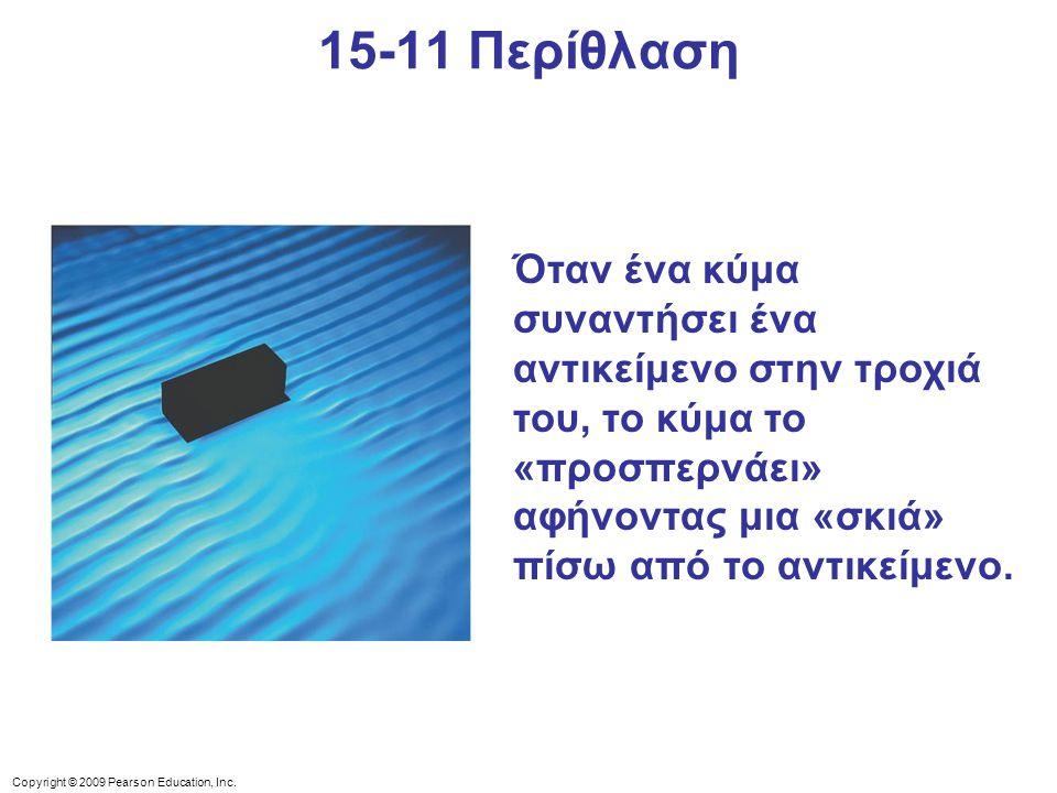 15-11 Περίθλαση Όταν ένα κύμα συναντήσει ένα αντικείμενο στην τροχιά του, το κύμα το «προσπερνάει» αφήνοντας μια «σκιά» πίσω από το αντικείμενο.