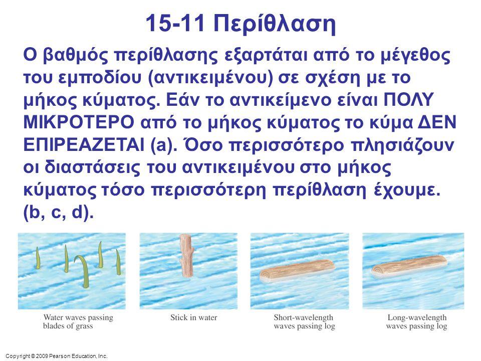 15-11 Περίθλαση