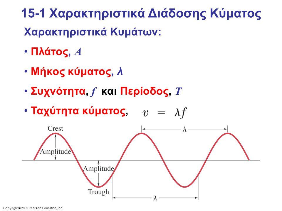 15-1 Χαρακτηριστικά Διάδοσης Κύματος