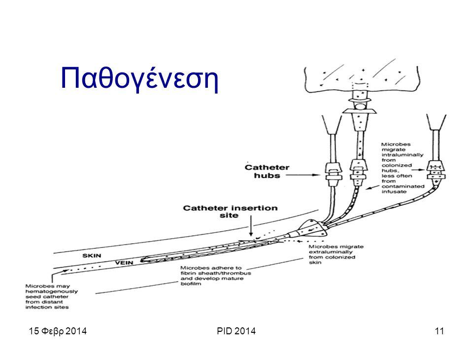 Παθογένεση . . 15 Φεβρ 2014 PID 2014