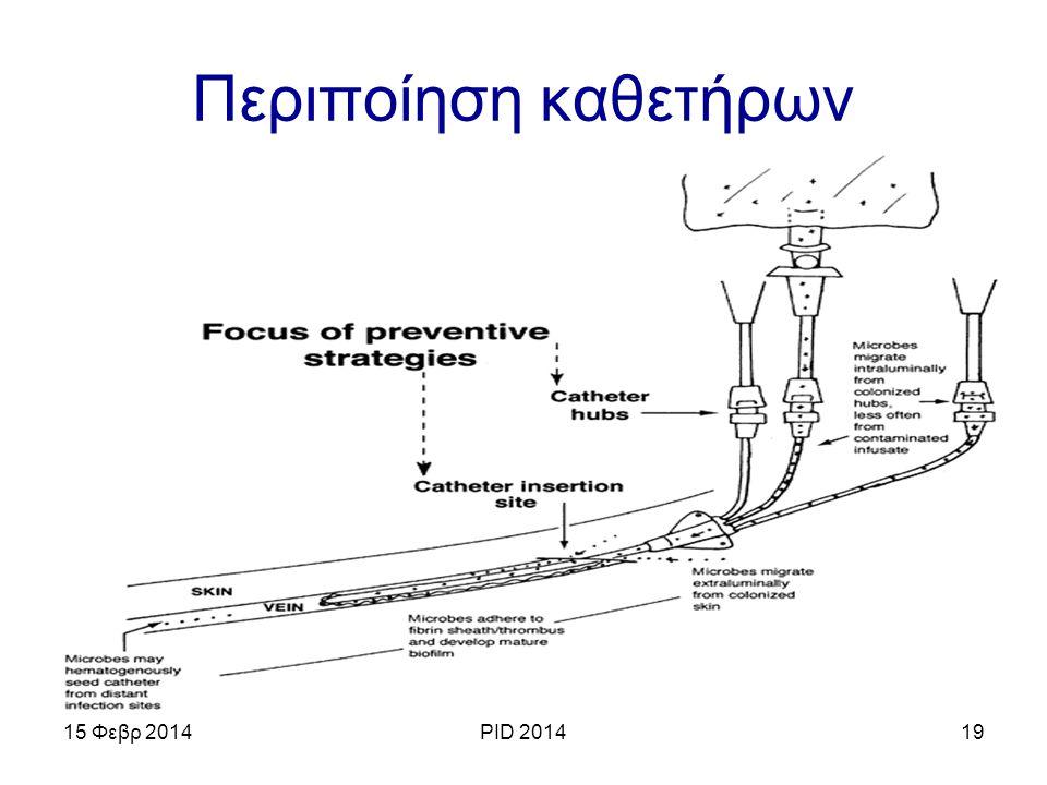 Περιποίηση καθετήρων 15 Φεβρ 2014 PID 2014