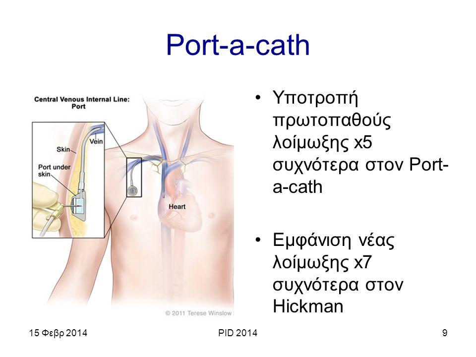 Port-a-cath Υποτροπή πρωτοπαθούς λοίμωξης x5 συχνότερα στον Port-a-cath. Εμφάνιση νέας λοίμωξης x7 συχνότερα στον Hickman.