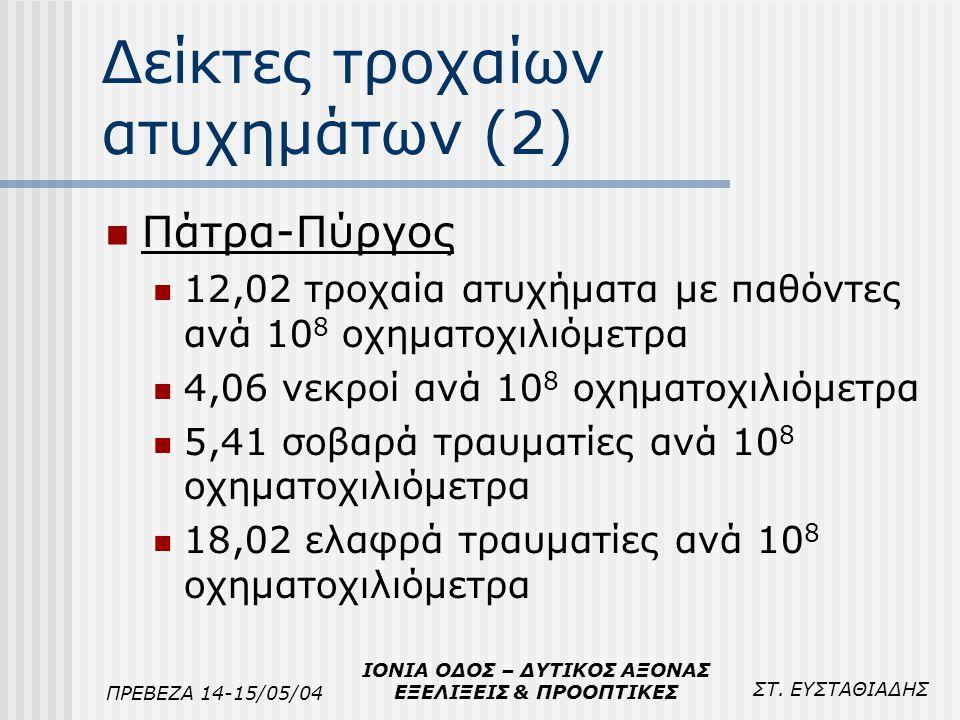 Δείκτες τροχαίων ατυχημάτων (2)