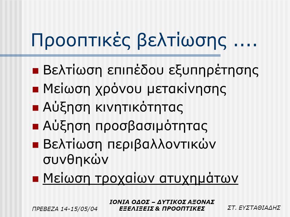 ΙΟΝΙΑ ΟΔΟΣ – ΔΥΤΙΚΟΣ ΑΞΟΝΑΣ ΕΞΕΛΙΞΕΙΣ & ΠΡΟΟΠΤΙΚΕΣ