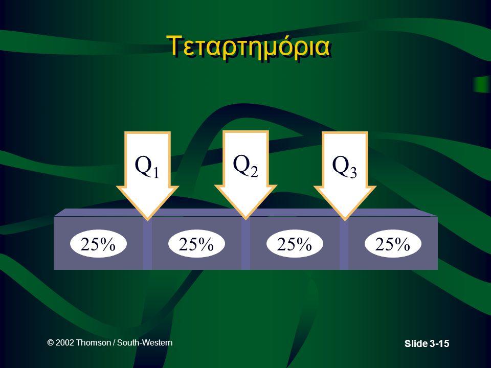 Τεταρτημόρια 25% Q3 Q2 Q1 © 2002 Thomson / South-Western