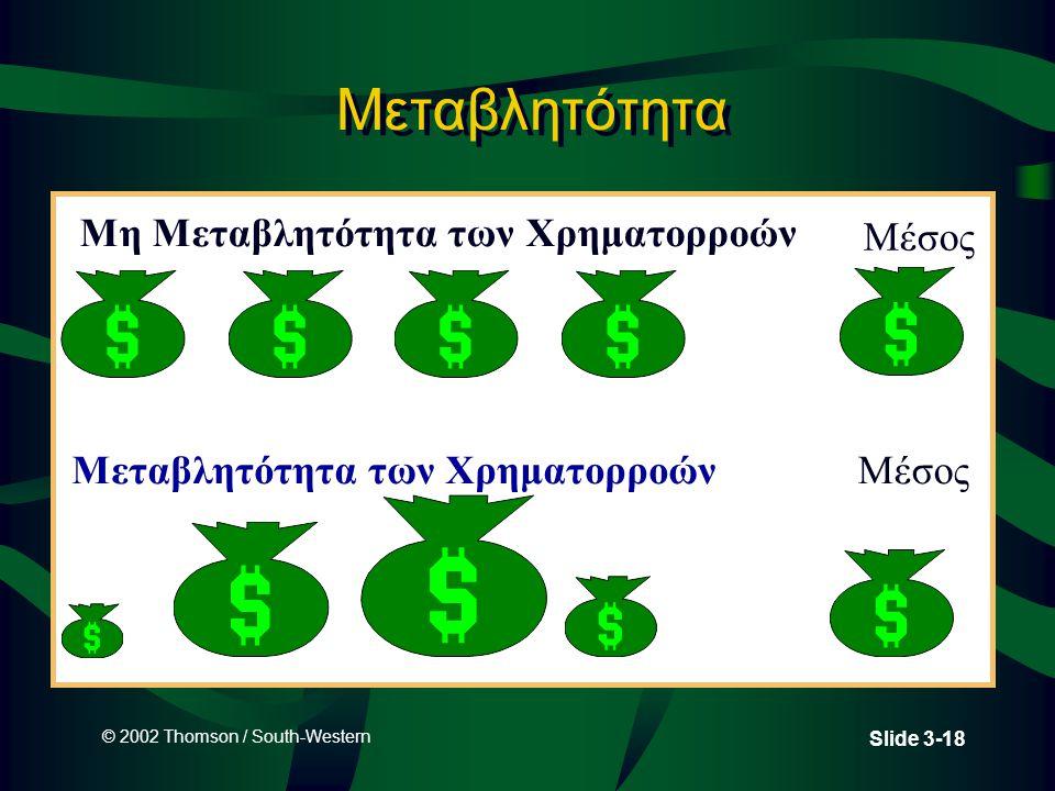 Μεταβλητότητα Μη Μεταβλητότητα των Χρηματορροών