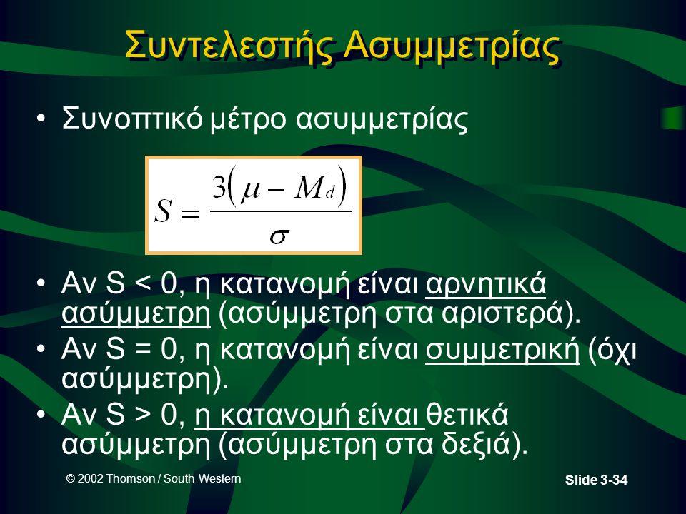 Συντελεστής Ασυμμετρίας