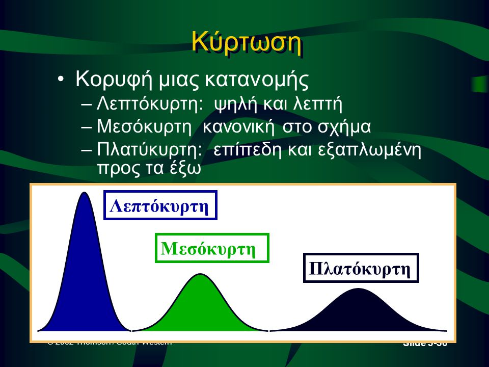 Κύρτωση Κορυφή μιας κατανομής Λεπτόκυρτη: ψηλή και λεπτή