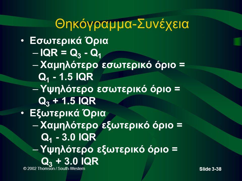 Θηκόγραμμα-Συνέχεια Εσωτερικά Όρια IQR = Q3 - Q1
