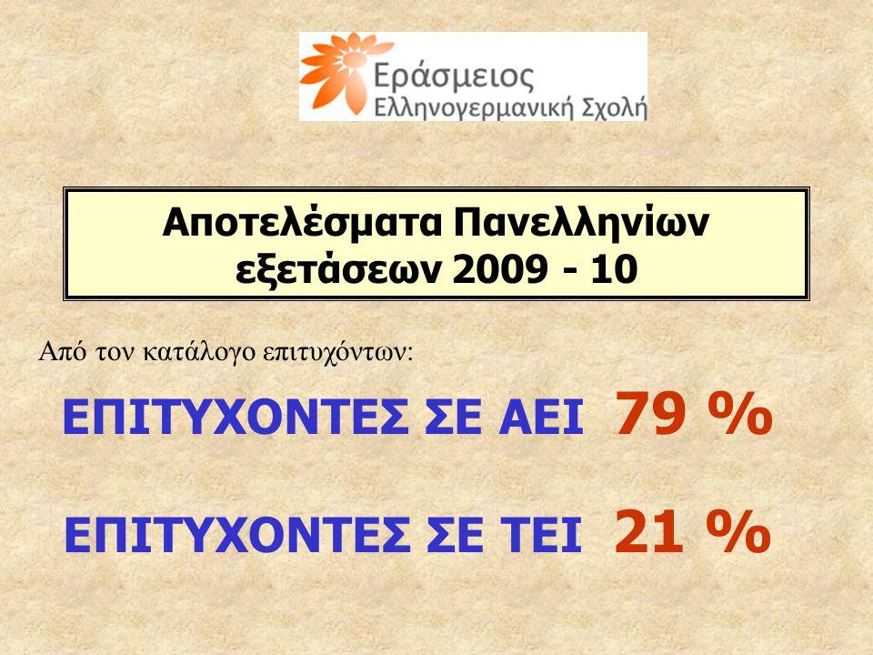 Αποτελέσματα Πανελληνίων εξετάσεων 2009 - 10