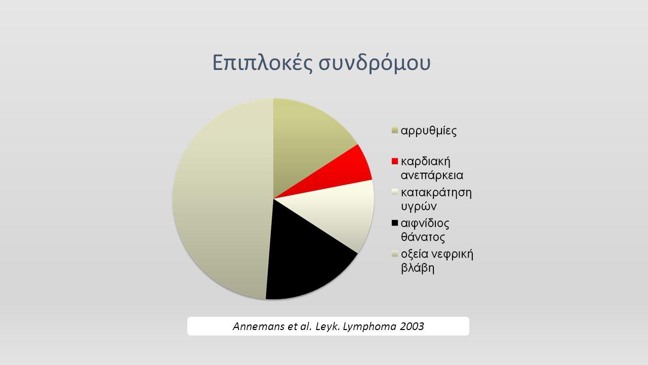 Annemans et al. Leyk. Lymphoma 2003