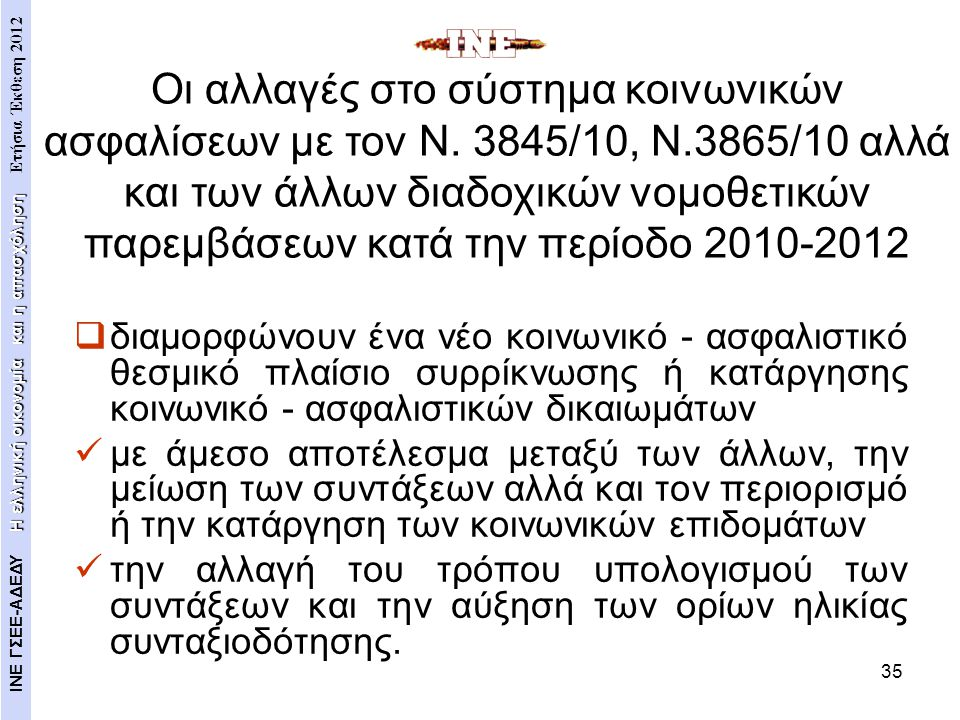 Οι αλλαγές στο σύστημα κοινωνικών ασφαλίσεων με τον Ν. 3845/10, Ν