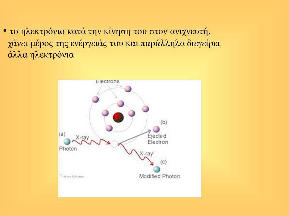 το ηλεκτρόνιο κατά την κίνηση του στον ανιχνευτή,