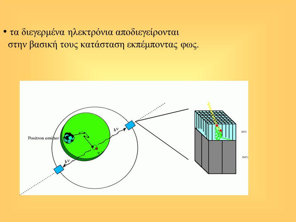 τα διεγερμένα ηλεκτρόνια αποδιεγείρονται