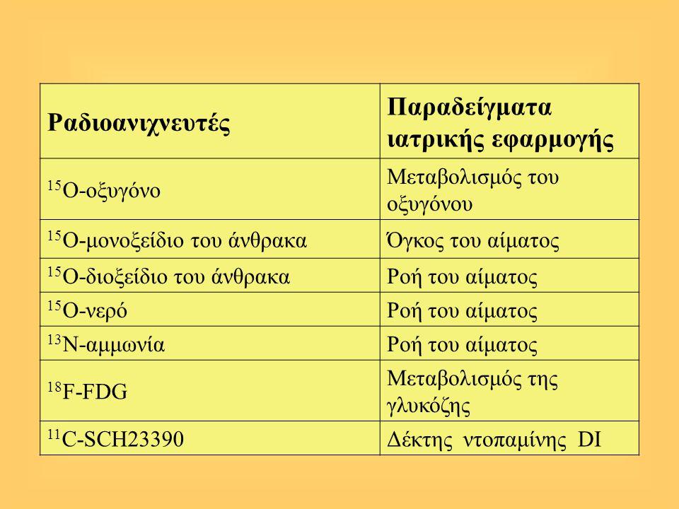 Παραδείγματα ιατρικής εφαρμογής