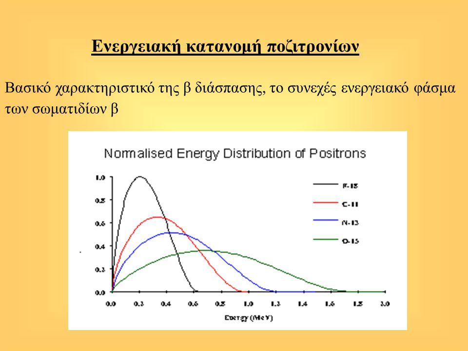 Ενεργειακή κατανομή ποζιτρονίων