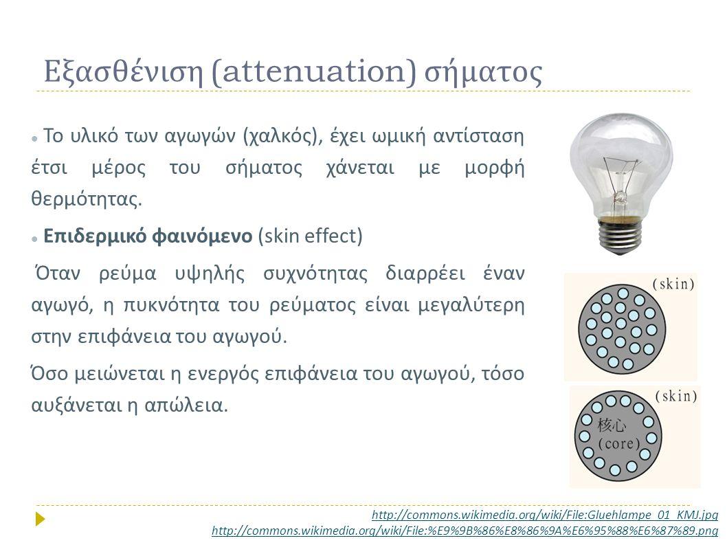 Εξασθένιση (attenuation) σήματος