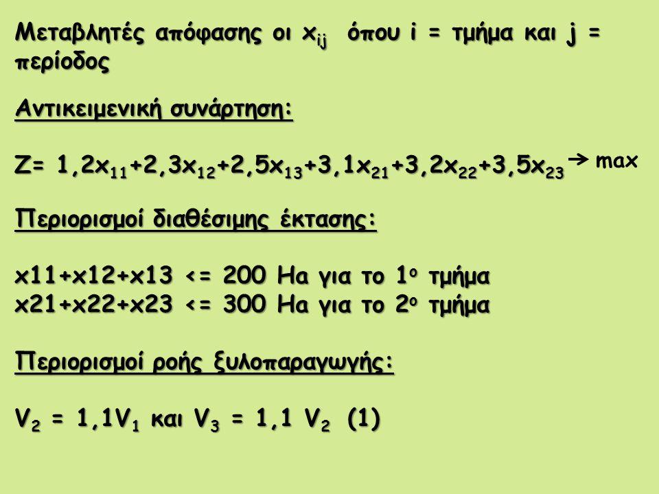 Μεταβλητές απόφασης οι xij όπου i = τμήμα και j = περίοδος