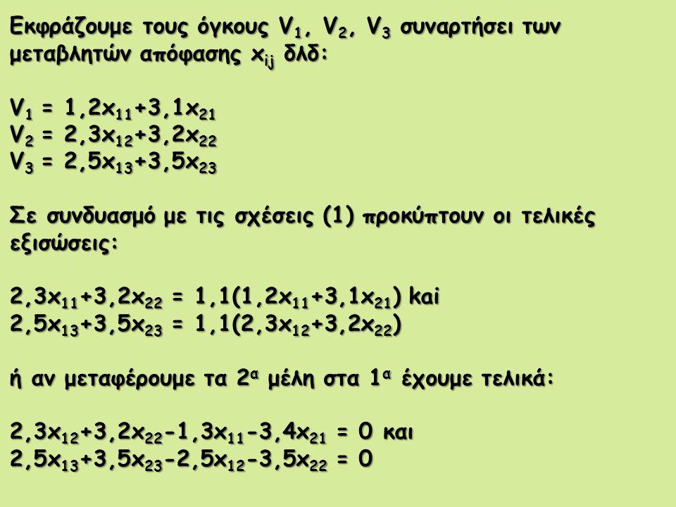 Εκφράζουμε τους όγκους V1, V2, V3 συναρτήσει των μεταβλητών απόφασης xij δλδ: