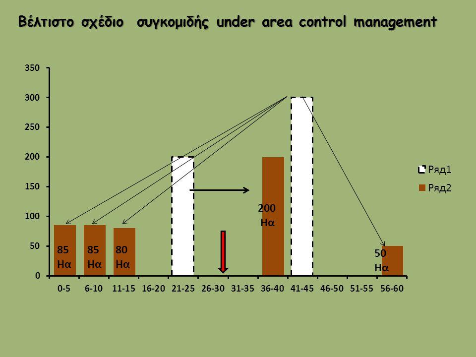 Βέλτιστο σχέδιο συγκομιδής under area control management